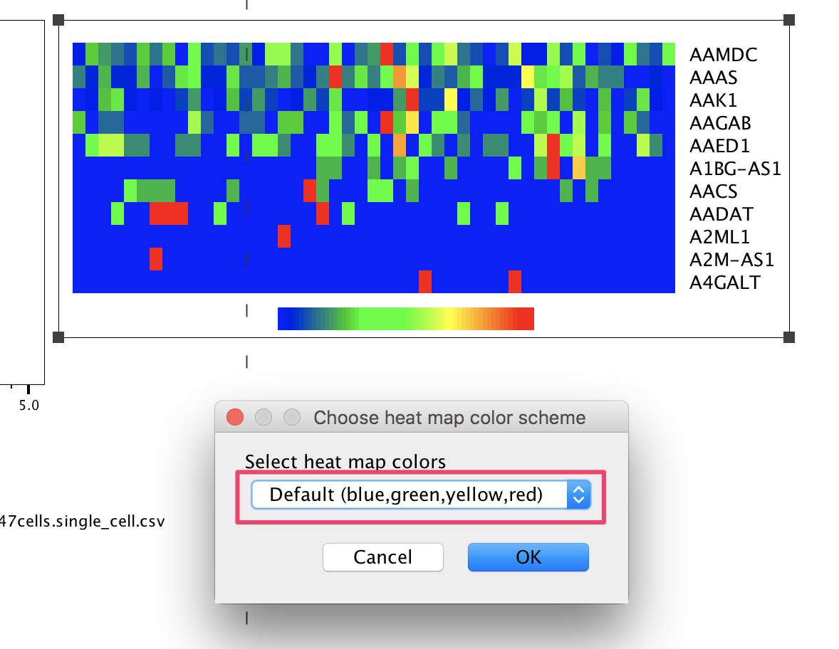 Heatmaps | SeqGeq™ Documentation -