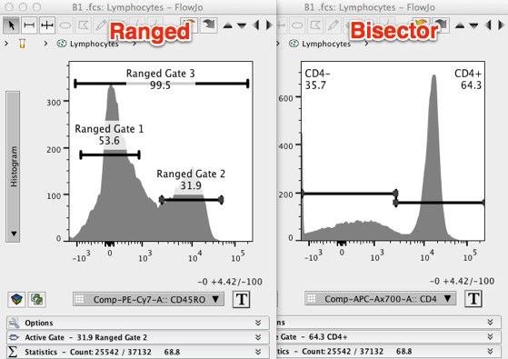 B1 .fcs_ Lymphocytes - FlowJo-3