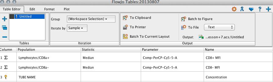 FlowJo_Tables_20130807