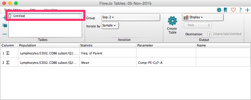 FlowJo_Tables__05-Nov-2015