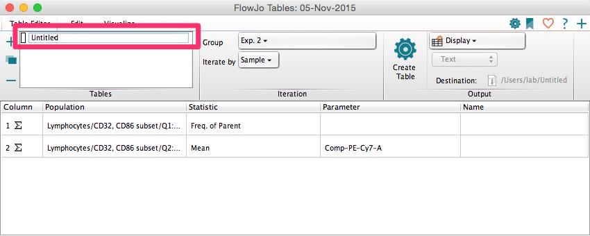 FlowJo_Tables__05-Nov-2015