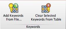 KeywordsBand